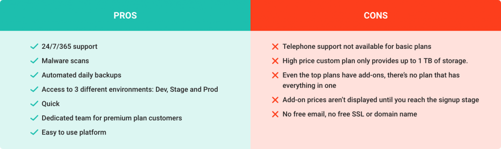 WP engine pros and cons